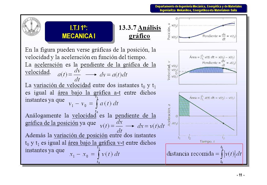I.T.I 1º: MECANICA I Departamento de Ingeniería Mecánica, Energética y de Materiales Ingeniaritza Mekanikoa, Energetikoa eta Materialeen Saila Departamento de Ingeniería Mecánica, Energética y de Materiales Ingeniaritza Mekanikoa, Energetikoa eta Materialeen Saila - 11 - 13.3.7 Análisis gráfico En la figura pueden verse gráficas de la posición, la velocidad y la aceleración en función del tiempo.