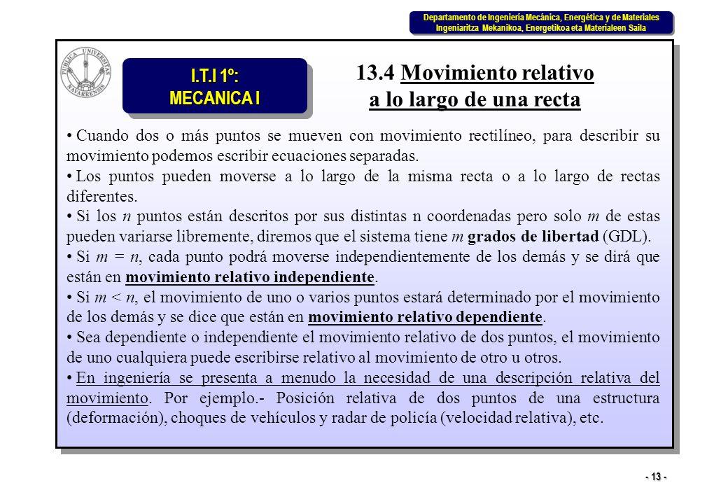 I.T.I 1º: MECANICA I Departamento de Ingeniería Mecánica, Energética y de Materiales Ingeniaritza Mekanikoa, Energetikoa eta Materialeen Saila Departamento de Ingeniería Mecánica, Energética y de Materiales Ingeniaritza Mekanikoa, Energetikoa eta Materialeen Saila - 13 - 13.4 Movimiento relativo a lo largo de una recta Cuando dos o más puntos se mueven con movimiento rectilíneo, para describir su movimiento podemos escribir ecuaciones separadas.