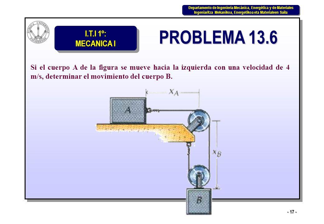 I.T.I 1º: MECANICA I Departamento de Ingeniería Mecánica, Energética y de Materiales Ingeniaritza Mekanikoa, Energetikoa eta Materialeen Saila Departamento de Ingeniería Mecánica, Energética y de Materiales Ingeniaritza Mekanikoa, Energetikoa eta Materialeen Saila - 17 - PROBLEMA 13.6 Si el cuerpo A de la figura se mueve hacia la izquierda con una velocidad de 4 m/s, determinar el movimiento del cuerpo B.