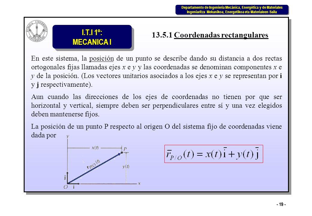 I.T.I 1º: MECANICA I Departamento de Ingeniería Mecánica, Energética y de Materiales Ingeniaritza Mekanikoa, Energetikoa eta Materialeen Saila Departamento de Ingeniería Mecánica, Energética y de Materiales Ingeniaritza Mekanikoa, Energetikoa eta Materialeen Saila - 19 - 13.5.1 Coordenadas rectangulares En este sistema, la posición de un punto se describe dando su distancia a dos rectas ortogonales fijas llamadas ejes x e y y las coordenadas se denominan componentes x e y de la posición.