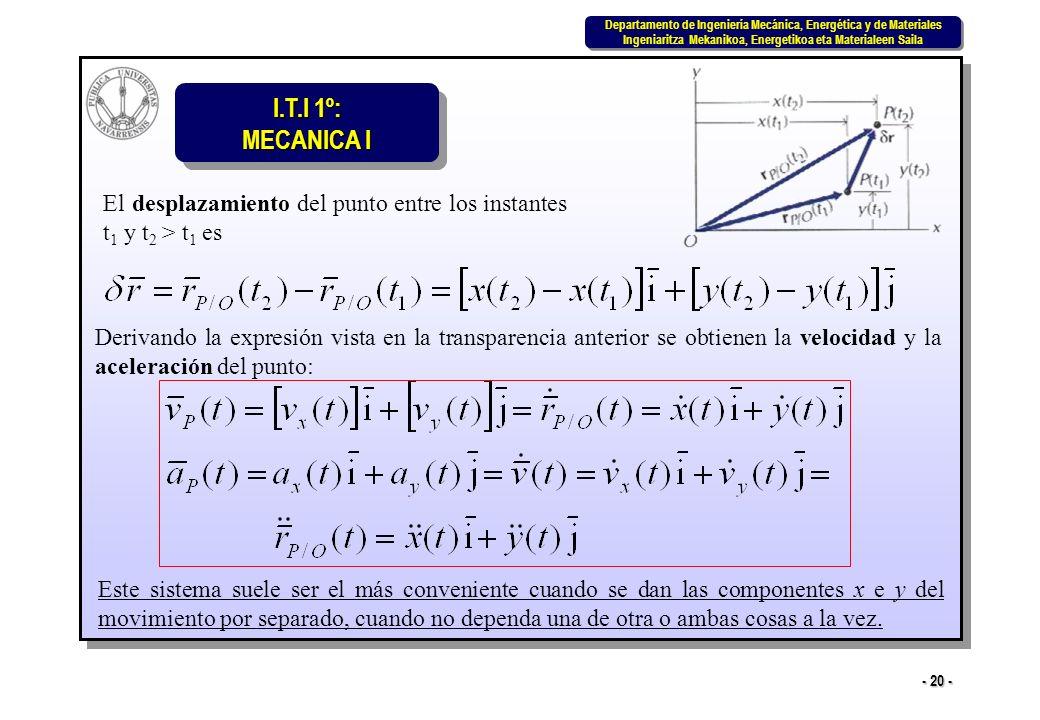 I.T.I 1º: MECANICA I Departamento de Ingeniería Mecánica, Energética y de Materiales Ingeniaritza Mekanikoa, Energetikoa eta Materialeen Saila Departamento de Ingeniería Mecánica, Energética y de Materiales Ingeniaritza Mekanikoa, Energetikoa eta Materialeen Saila - 20 - El desplazamiento del punto entre los instantes t 1 y t 2 > t 1 es Derivando la expresión vista en la transparencia anterior se obtienen la velocidad y la aceleración del punto: Este sistema suele ser el más conveniente cuando se dan las componentes x e y del movimiento por separado, cuando no dependa una de otra o ambas cosas a la vez.