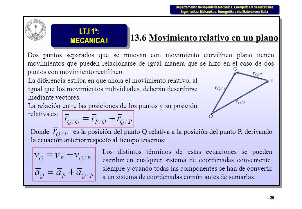 I.T.I 1º: MECANICA I Departamento de Ingeniería Mecánica, Energética y de Materiales Ingeniaritza Mekanikoa, Energetikoa eta Materialeen Saila Departamento de Ingeniería Mecánica, Energética y de Materiales Ingeniaritza Mekanikoa, Energetikoa eta Materialeen Saila - 26 - 13.6 Movimiento relativo en un plano Dos puntos separados que se muevan con movimiento curvilíneo plano tienen movimientos que pueden relacionarse de igual manera que se hizo en el caso de dos puntos con movimiento rectilíneo.