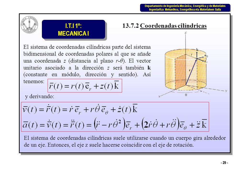 I.T.I 1º: MECANICA I Departamento de Ingeniería Mecánica, Energética y de Materiales Ingeniaritza Mekanikoa, Energetikoa eta Materialeen Saila Departamento de Ingeniería Mecánica, Energética y de Materiales Ingeniaritza Mekanikoa, Energetikoa eta Materialeen Saila - 29 - El sistema de coordenadas cilíndricas parte del sistema bidimensional de coordenadas polares al que se añade una coordenada z (distancia al plano r-θ).