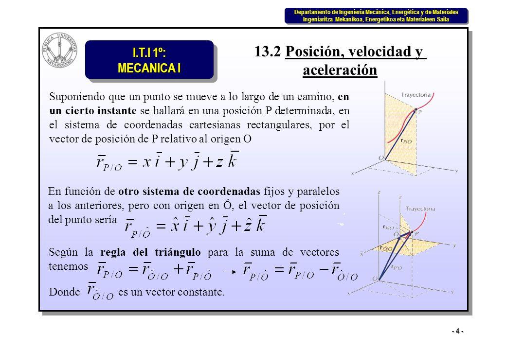 I.T.I 1º: MECANICA I Departamento de Ingeniería Mecánica, Energética y de Materiales Ingeniaritza Mekanikoa, Energetikoa eta Materialeen Saila Departamento de Ingeniería Mecánica, Energética y de Materiales Ingeniaritza Mekanikoa, Energetikoa eta Materialeen Saila - 4 - 13.2 Posición, velocidad y aceleración Suponiendo que un punto se mueve a lo largo de un camino, en un cierto instante se hallará en una posición P determinada, en el sistema de coordenadas cartesianas rectangulares, por el vector de posición de P relativo al origen O En función de otro sistema de coordenadas fijos y paralelos a los anteriores, pero con origen en Ô, el vector de posición del punto sería Según la regla del triángulo para la suma de vectores tenemos Donde es un vector constante.