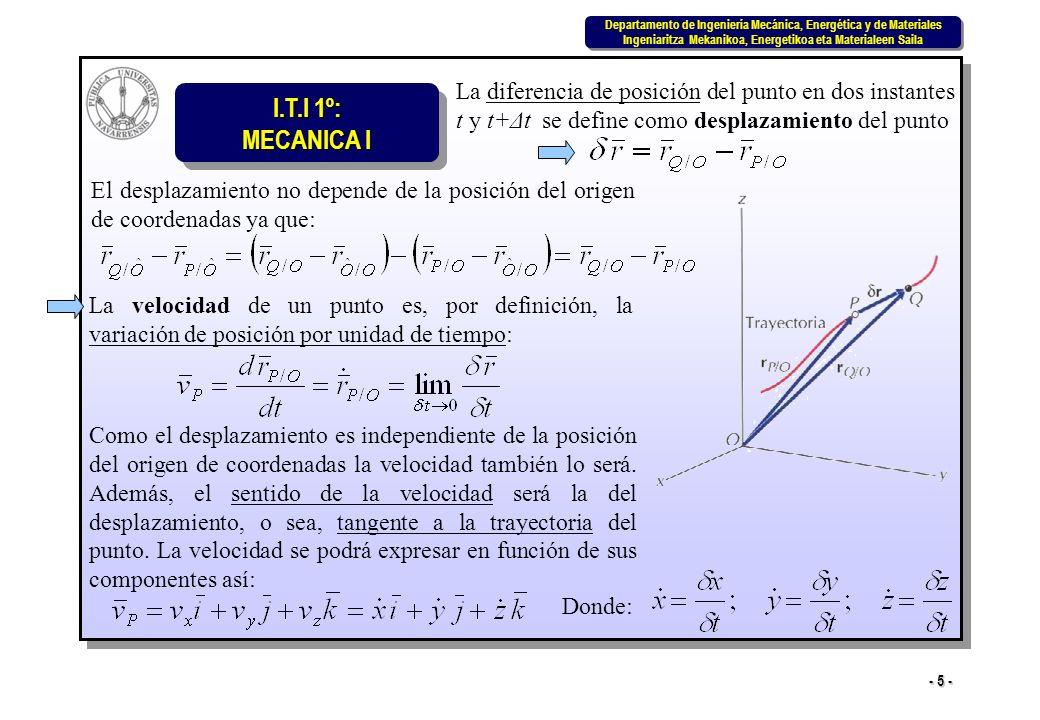 I.T.I 1º: MECANICA I Departamento de Ingeniería Mecánica, Energética y de Materiales Ingeniaritza Mekanikoa, Energetikoa eta Materialeen Saila Departamento de Ingeniería Mecánica, Energética y de Materiales Ingeniaritza Mekanikoa, Energetikoa eta Materialeen Saila - 5 - La diferencia de posición del punto en dos instantes t y t+Δt se define como desplazamiento del punto El desplazamiento no depende de la posición del origen de coordenadas ya que: La velocidad de un punto es, por definición, la variación de posición por unidad de tiempo: Como el desplazamiento es independiente de la posición del origen de coordenadas la velocidad también lo será.