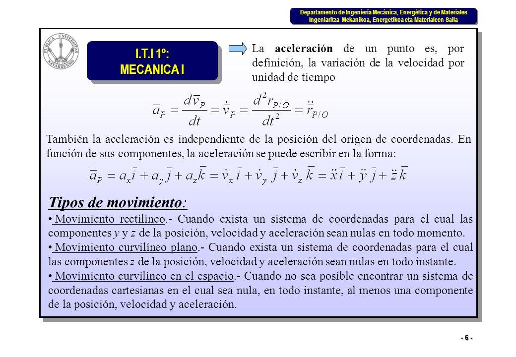 I.T.I 1º: MECANICA I Departamento de Ingeniería Mecánica, Energética y de Materiales Ingeniaritza Mekanikoa, Energetikoa eta Materialeen Saila Departamento de Ingeniería Mecánica, Energética y de Materiales Ingeniaritza Mekanikoa, Energetikoa eta Materialeen Saila - 6 - La aceleración de un punto es, por definición, la variación de la velocidad por unidad de tiempo También la aceleración es independiente de la posición del origen de coordenadas.