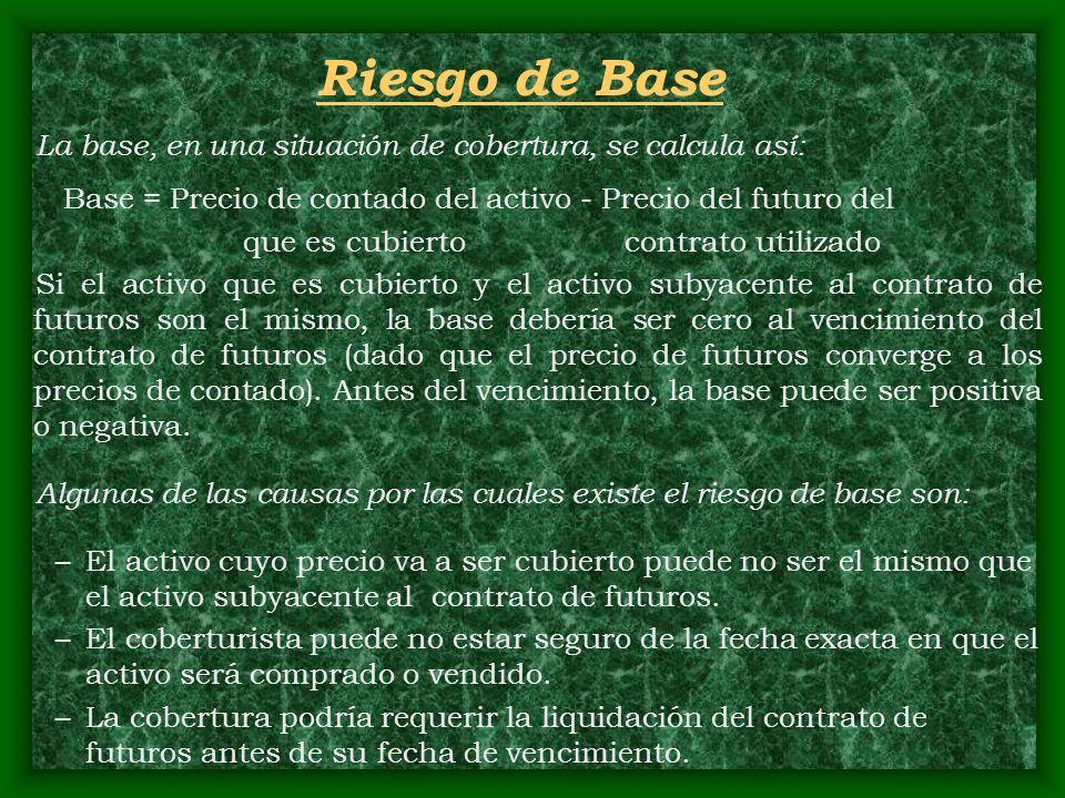 Riesgo de Base La base, en una situación de cobertura, se calcula así: Base = Precio de contado del activo - Precio del futuro del que es cubierto con