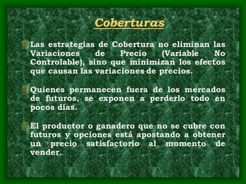 Coberturas 4 Las estrategias de Cobertura no eliminan las Variaciones de Precio (Variable No Controlable), sino que minimizan los efectos que causan l