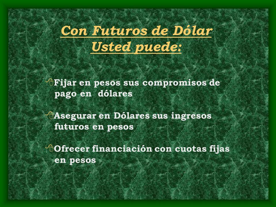 Con Futuros de Dólar Usted puede: 8 Fijar en pesos sus compromisos de pago en dólares 8 Asegurar en Dólares sus ingresos futuros en pesos 8 Ofrecer fi
