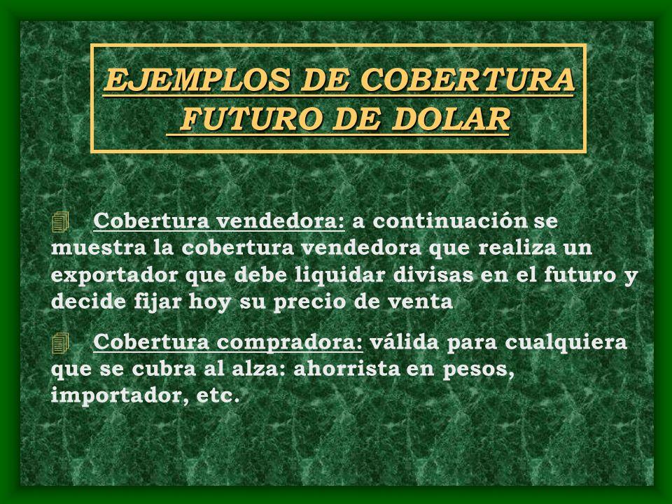 EJEMPLOS DE COBERTURA FUTURO DE DOLAR 4 Cobertura vendedora: a continuación se muestra la cobertura vendedora que realiza un exportador que debe liqui