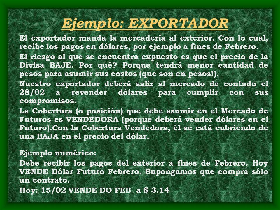 Ejemplo: EXPORTADOR El exportador manda la mercadería al exterior. Con lo cual, recibe los pagos en dólares, por ejemplo a fines de Febrero. El riesgo
