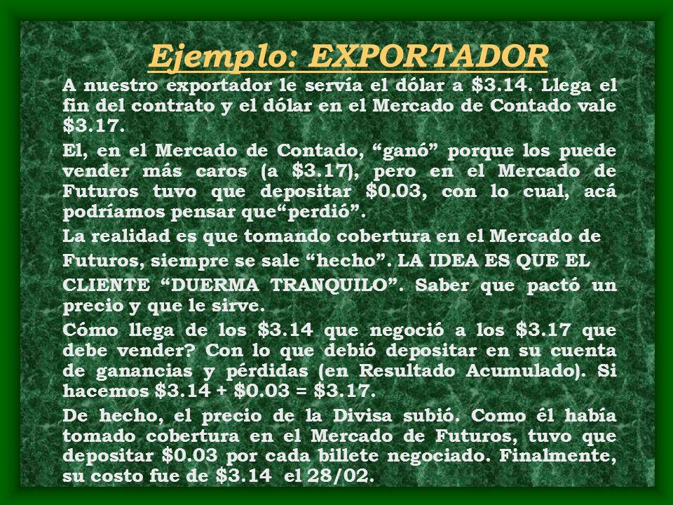 A nuestro exportador le servía el dólar a $3.14. Llega el fin del contrato y el dólar en el Mercado de Contado vale $3.17. El, en el Mercado de Contad