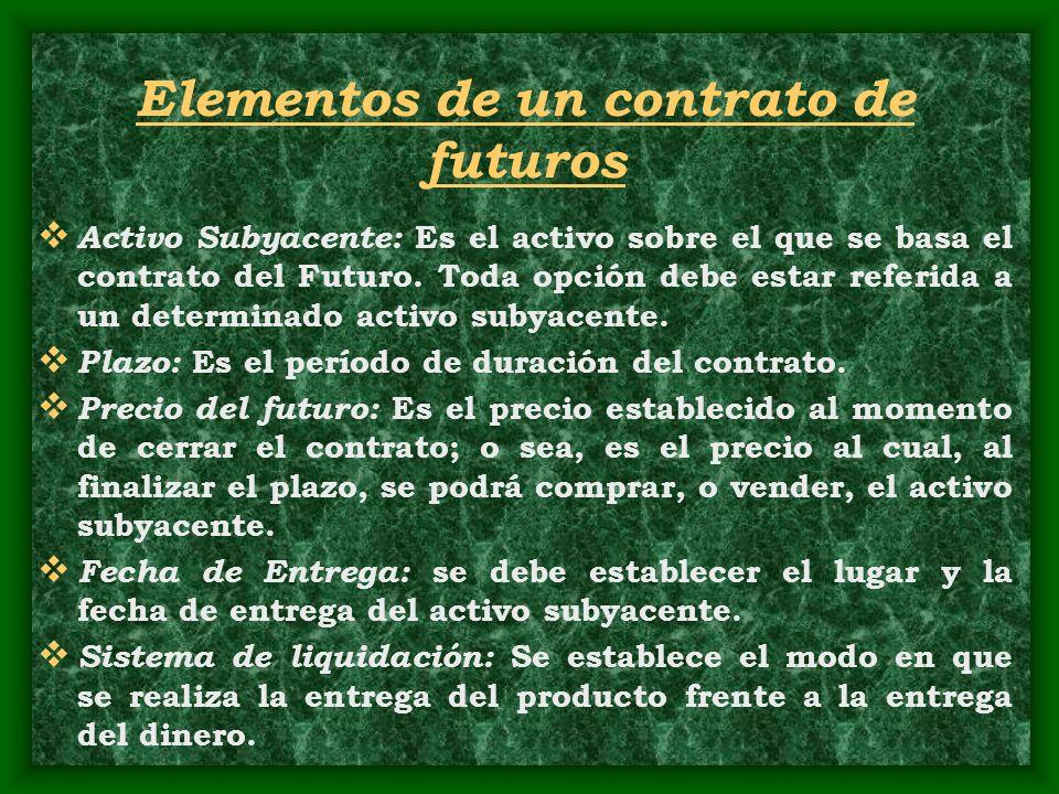Elementos de un contrato de futuros Activo Subyacente: Es el activo sobre el que se basa el contrato del Futuro. Toda opción debe estar referida a un