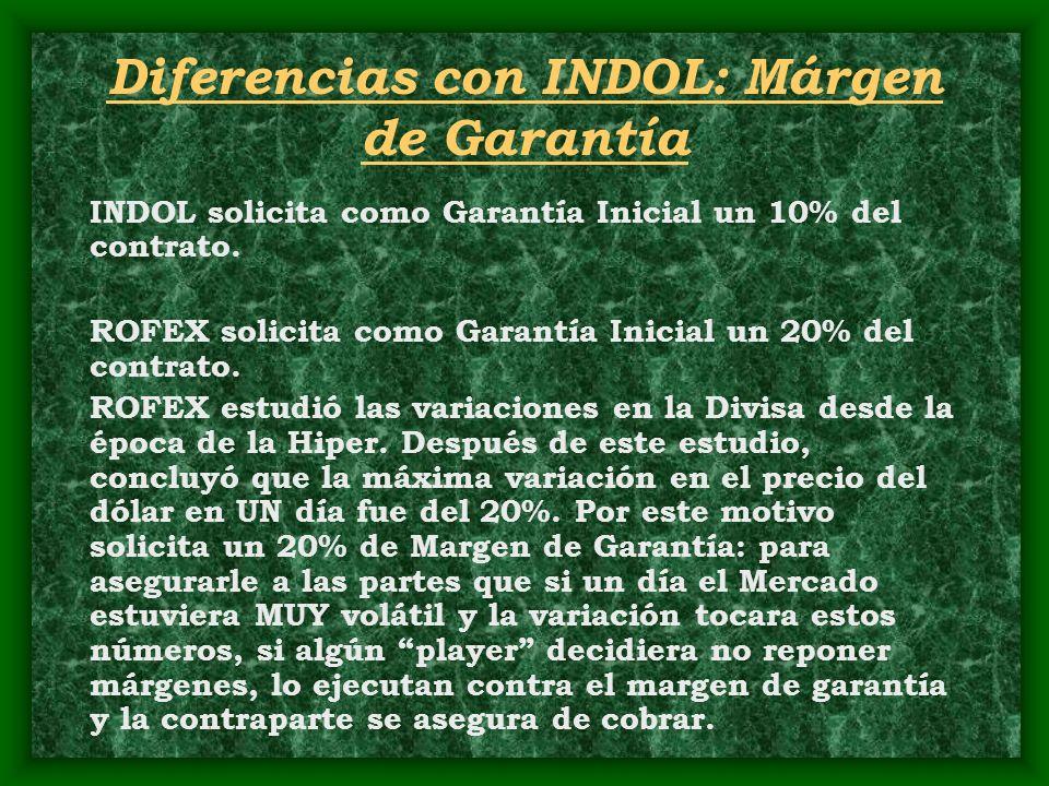 Diferencias con INDOL: Márgen de Garantía INDOL solicita como Garantía Inicial un 10% del contrato. ROFEX solicita como Garantía Inicial un 20% del co