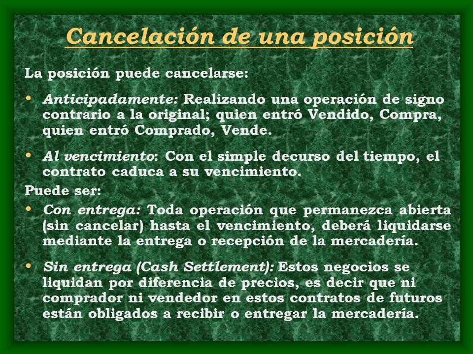 Cancelación de una posición La posición puede cancelarse: Anticipadamente: Realizando una operación de signo contrario a la original; quien entró Vend