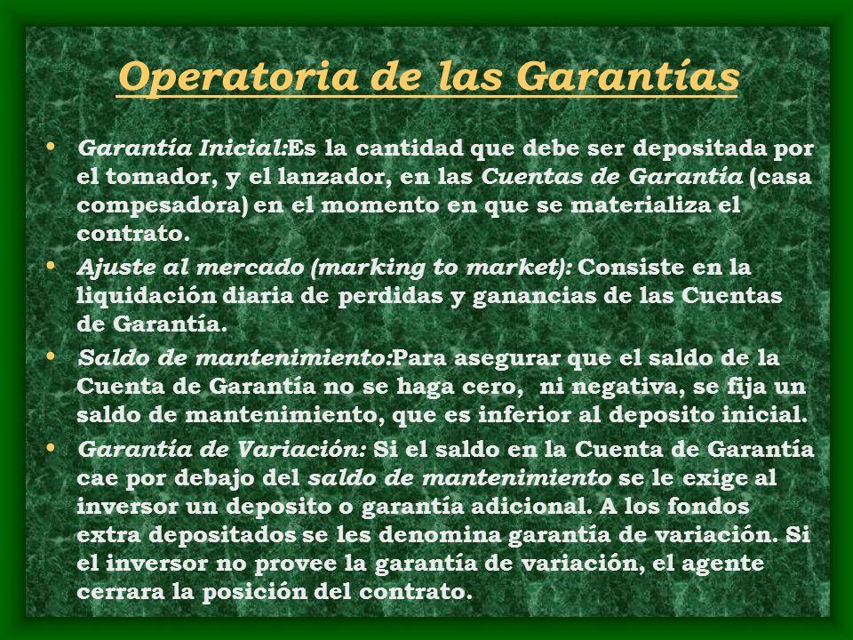 Operatoria de las Garantías Garantía Inicial: Es la cantidad que debe ser depositada por el tomador, y el lanzador, en las Cuentas de Garantía (casa c