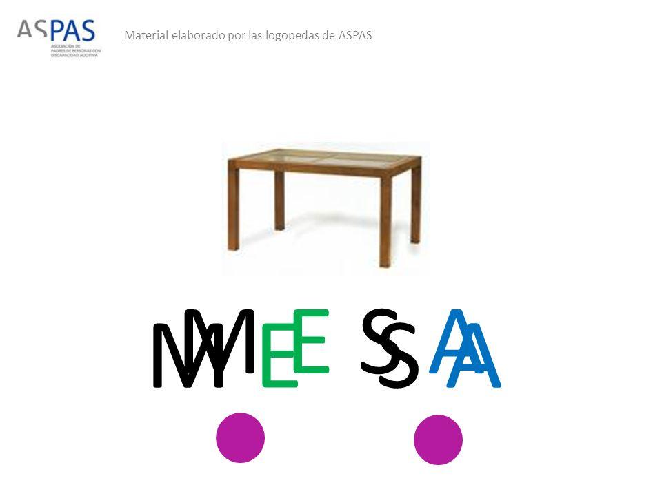 Material elaborado por las logopedas de ASPAS M ES A M E S A