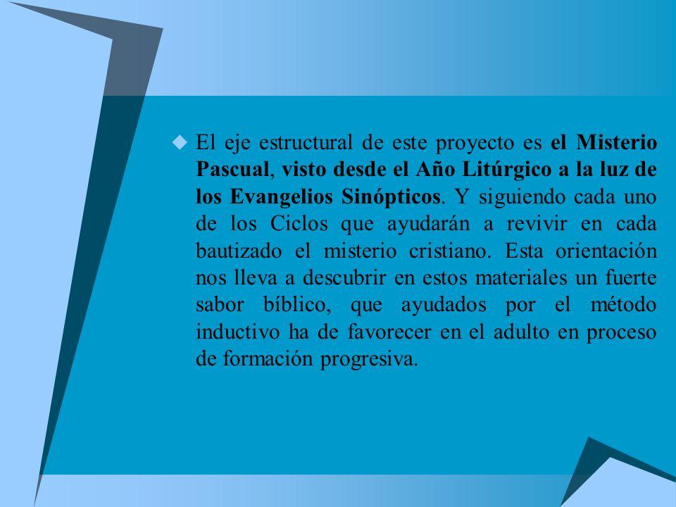 Los Nuevos Materiales para Adultos de la Arquidiocesis de México Tomando en cuenta que la Comisión es subsidiaria. ha propuesto a los catequistas y a