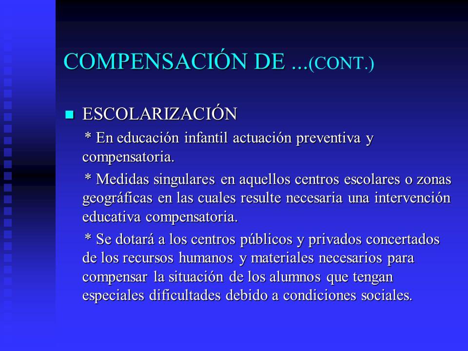 COMPENSACIÓN DE...COMPENSACIÓN DE...