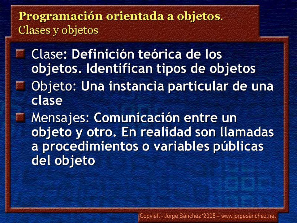 Copyleft - Jorge Sánchez 2005 – www.jorgesanchez.netwww.jorgesanchez.net Programación orientada a objetos.