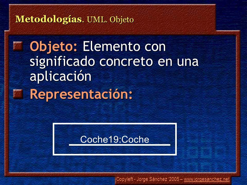 Copyleft - Jorge Sánchez 2005 – www.jorgesanchez.netwww.jorgesanchez.net Metodologías.