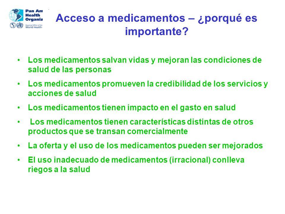 Relación entre exclusión de servicios de salud y falta de acceso a medicamentos ¿Cuál es el tipo de relación existente entre estas variables.