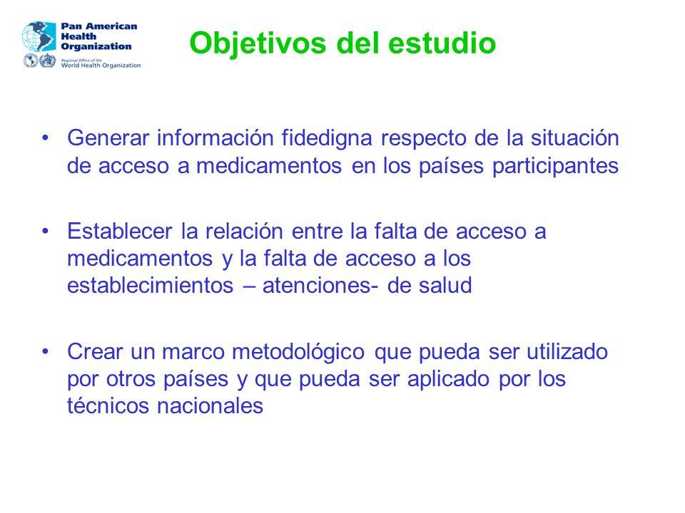 Necesidades de Salud Excluidos Capacidad de respuesta del sistema de protección de salud EXCLUSION EN SALUD