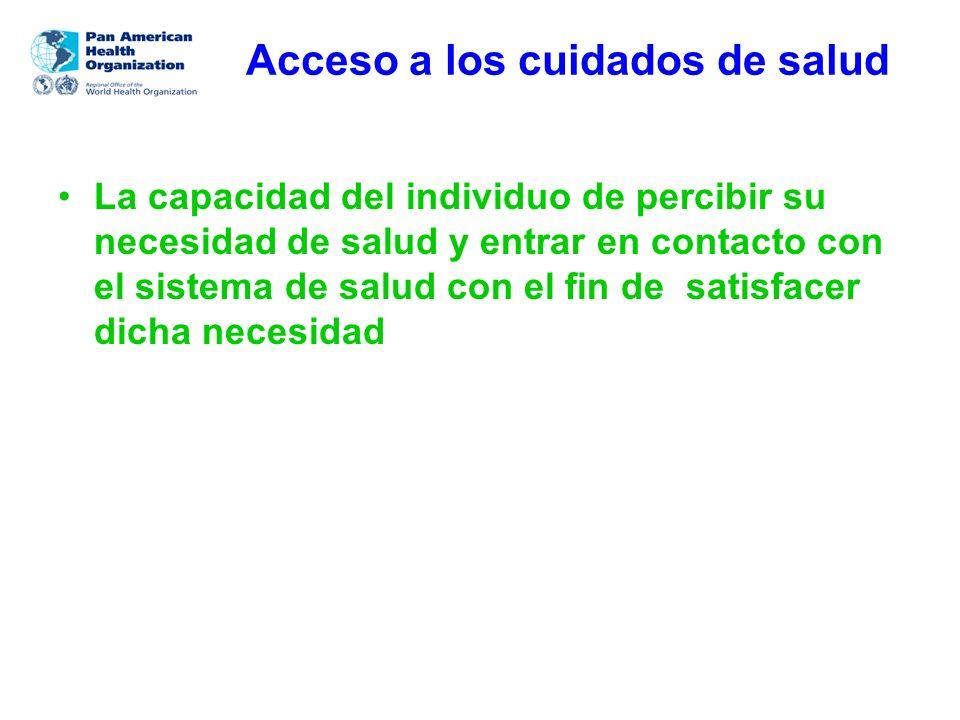 Acceso a medicamentos La capacidad del(os) individuo(s) de demandar y obtener medicamentos para la satisfacción de sus necesidades percibidas de salud