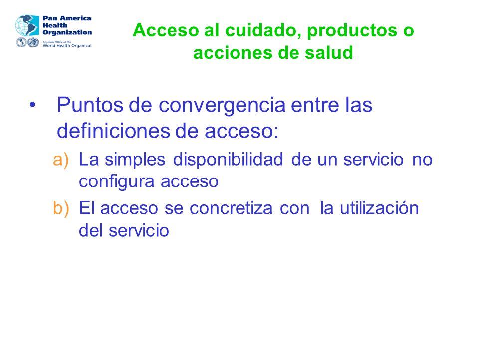 Categorías de acceso a medicamentos