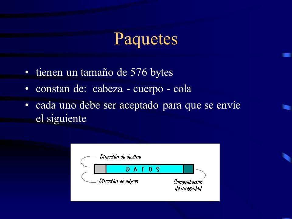Paquetes tienen un tamaño de 576 bytes constan de: cabeza - cuerpo - cola cada uno debe ser aceptado para que se envíe el siguiente