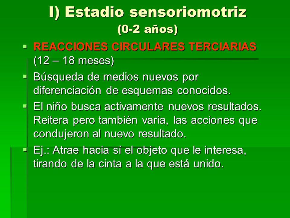 I) Estadio sensoriomotriz (0-2 años) REACCIONES CIRCULARES TERCIARIAS (12 – 18 meses) REACCIONES CIRCULARES TERCIARIAS (12 – 18 meses) Búsqueda de med