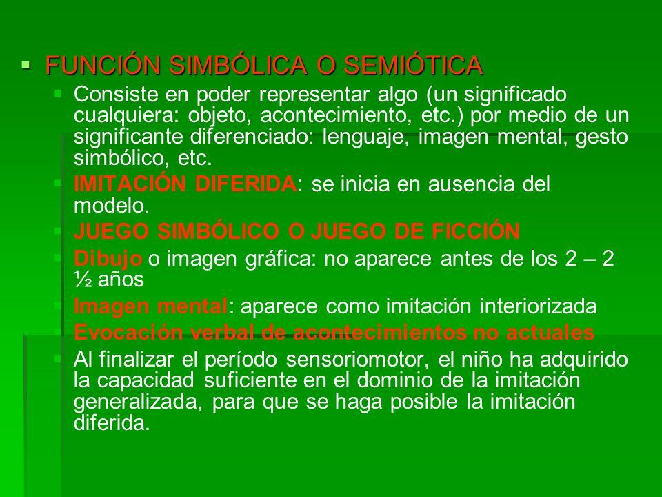 FUNCIÓN SIMBÓLICA O SEMIÓTICA FUNCIÓN SIMBÓLICA O SEMIÓTICA Consiste en poder representar algo (un significado cualquiera: objeto, acontecimiento, etc
