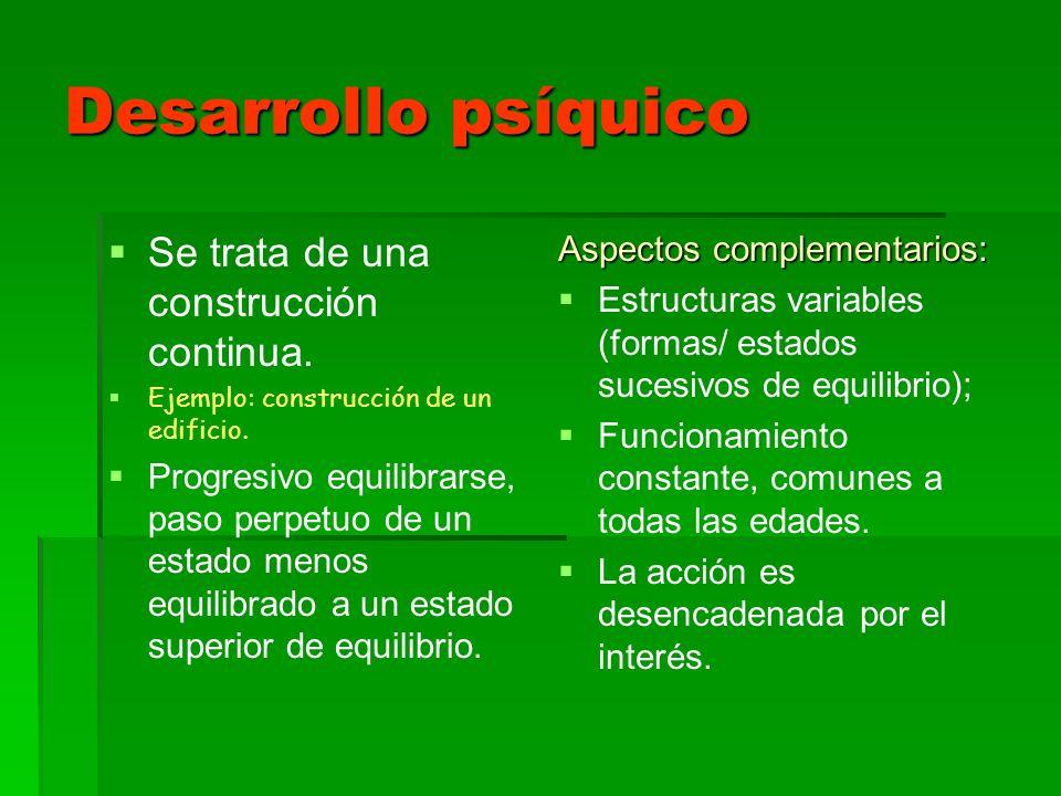 a) Estadio preoperatorio (2-7 años) Se caracteriza por el progresivo desarrollo de los procesos de simbolización.