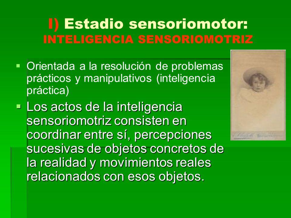 I) Estadio sensoriomotor: INTELIGENCIA SENSORIOMOTRIZ Orientada a la resolución de problemas prácticos y manipulativos (inteligencia práctica) Los act