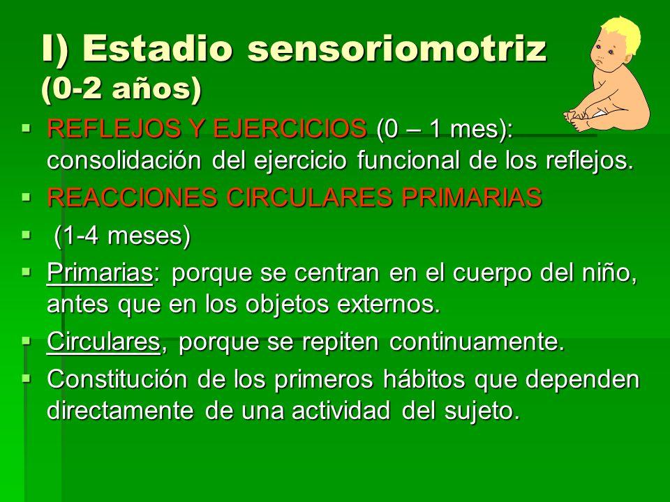 I) Estadio sensoriomotriz (0-2 años) (4- 8 meses) REACCIONES CIRCULARES SECUNDARIAS (4- 8 meses) Coordinación entre la visión y la prensión Coordinación entre la visión y la prensión Ej.: el bebé atrapa un cordón que cuelga sobre la cuna, sacudiendo los sonajeros o móviles que se han puesto.
