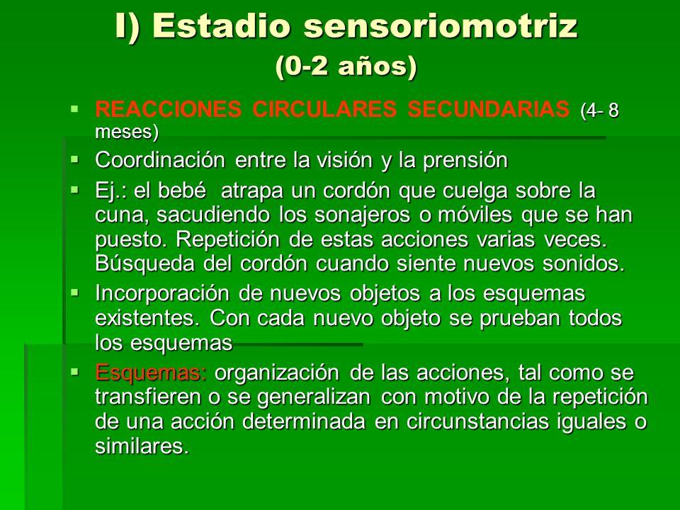I) Estadio sensoriomotriz (0-2 años) COORDINACIÓN DE LOS ESQUEMAS SECUNDARIOS (8 – 12 meses) COORDINACIÓN DE LOS ESQUEMAS SECUNDARIOS (8 – 12 meses) Búsqueda de objetos desaparecidos, sin tener en cuenta algunos desplazamientos visibles.