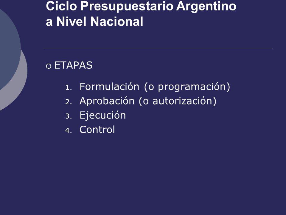 Ciclo Presupuestario Argentino a Nivel Nacional ETAPAS 1. Formulación (o programación) 2. Aprobación (o autorización) 3. Ejecución 4. Control