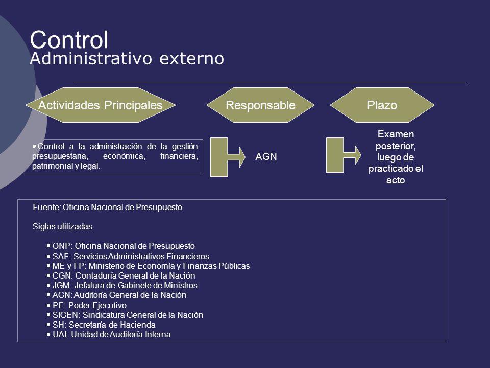 Control Administrativo externo Actividades PrincipalesResponsablePlazo AGN Examen posterior, luego de practicado el acto Control a la administración d