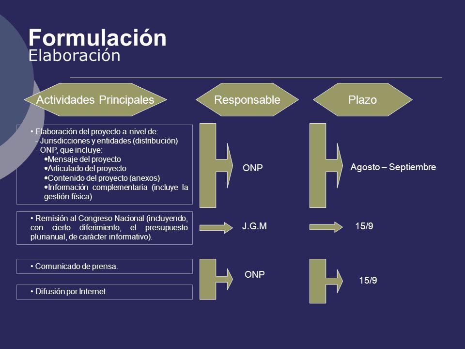 Formulación Elaboración Actividades PrincipalesResponsablePlazo ONP J.G.M Agosto – Septiembre 15/9 Elaboración del proyecto a nivel de: - Jurisdiccion