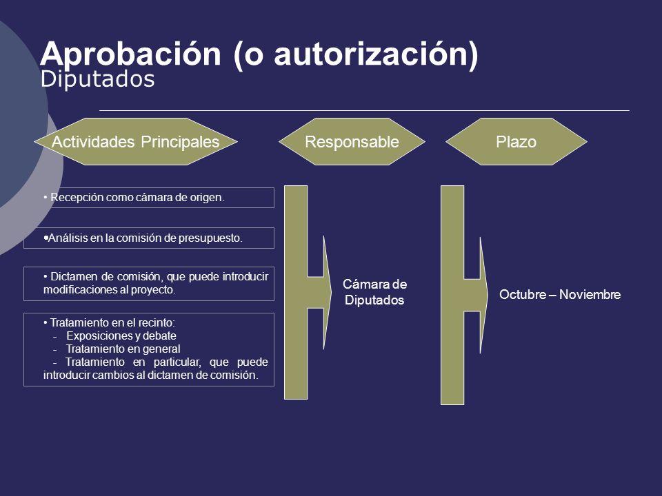 Aprobación (o autorización) Diputados Actividades PrincipalesResponsablePlazo Cámara de Diputados Octubre – Noviembre Recepción como cámara de origen.