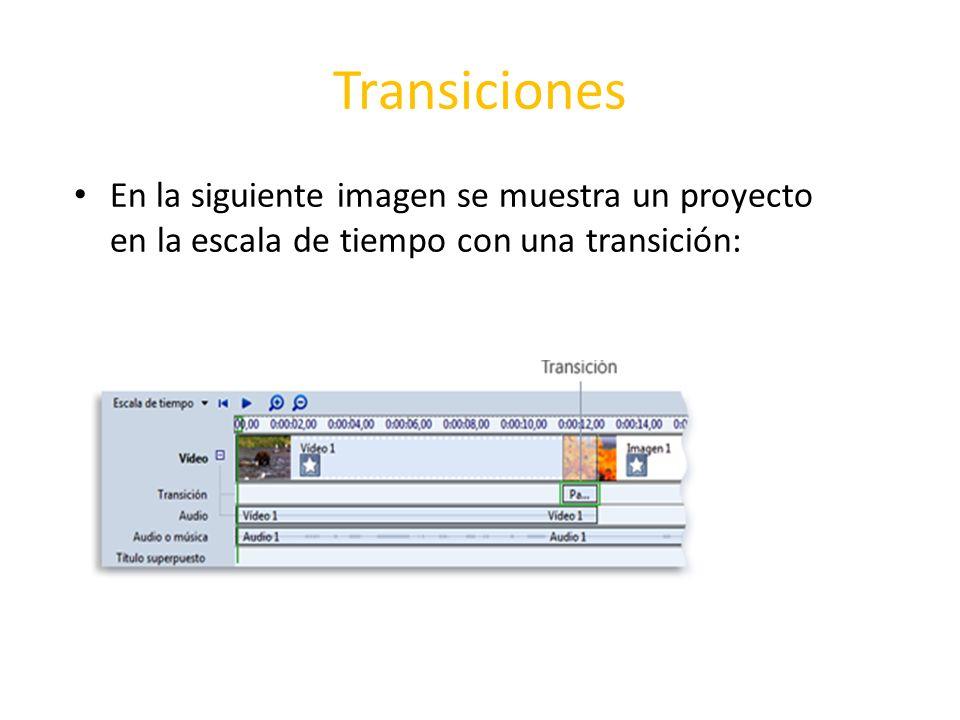 Transiciones En la siguiente imagen se muestra un proyecto en la escala de tiempo con una transición: