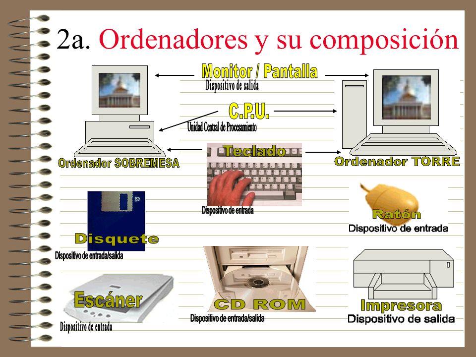 2. Hardware Es la parte física que forma parte del ordenador.