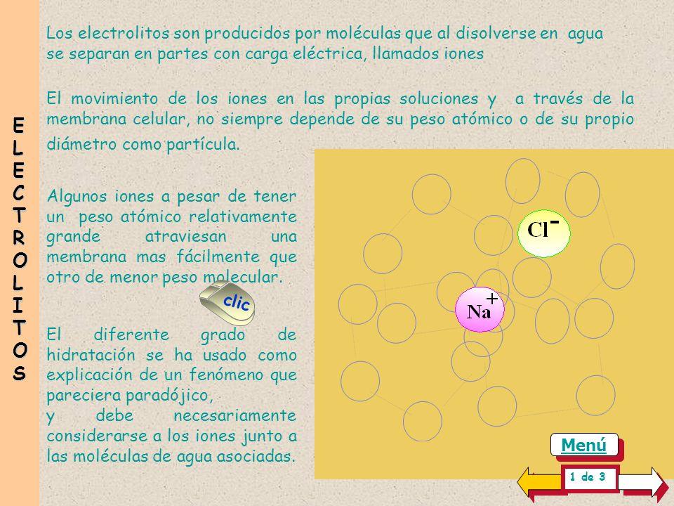 ELECTROLITOSELECTROLITOS CONSTANTE DE DISOCIACION DISOCIACION DEL AGUA pH TRANSPORTE ACTIVO DIFUSIÓNpH DIFUSIÓN Menú general Menú general