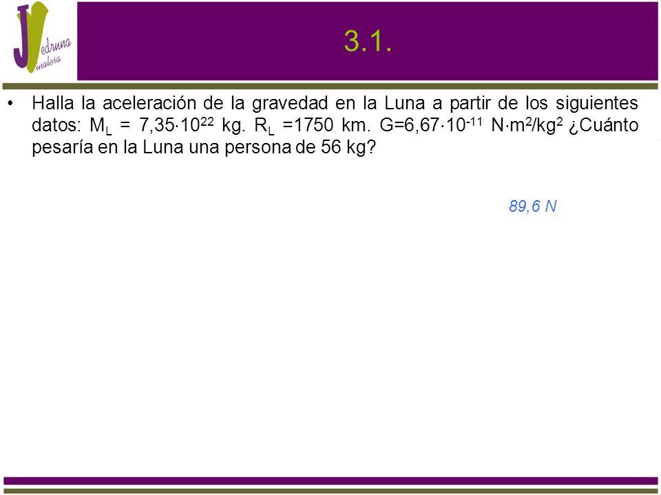 3.1. Halla la aceleración de la gravedad en la Luna a partir de los siguientes datos: M L = 7,35 10 22 kg. R L =1750 km. G=6,67 10 -11 N m 2 /kg 2 ¿Cu