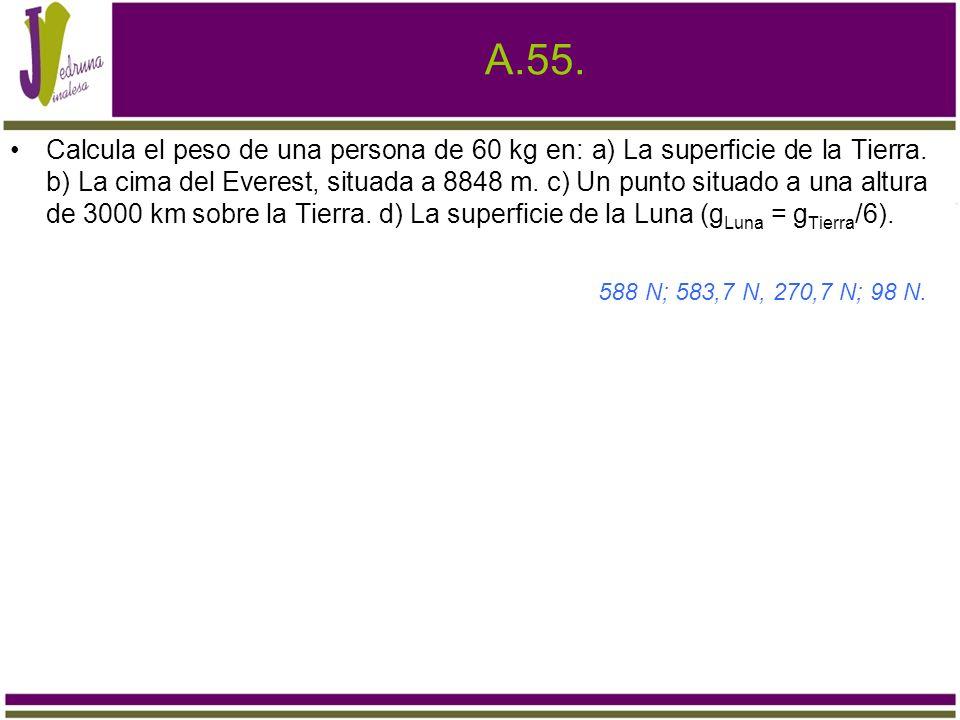 A.55. Calcula el peso de una persona de 60 kg en: a) La superficie de la Tierra. b) La cima del Everest, situada a 8848 m. c) Un punto situado a una a