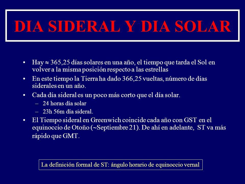 DIA SIDERAL Y DIA SOLAR Hay 365,25 días solares en una año, el tiempo que tarda el Sol en volver a la misma posición respecto a las estrellas En este