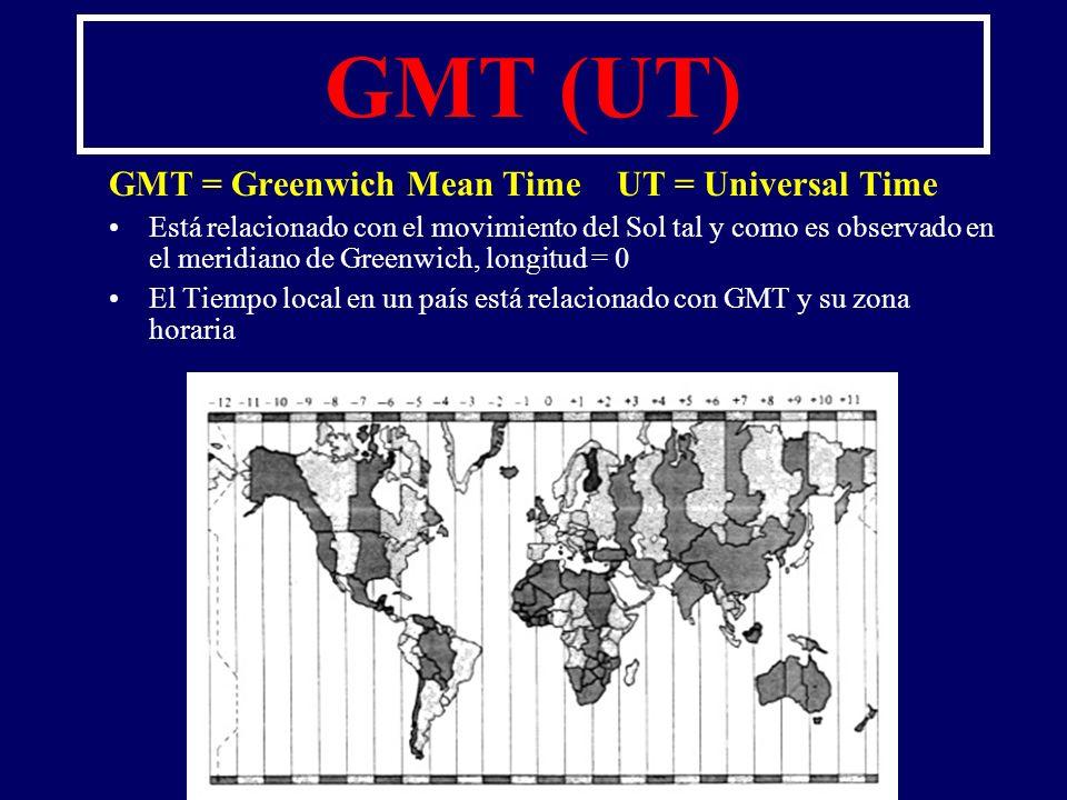 GMT (UT) GMT = Greenwich Mean Time UT = Universal Time Está relacionado con el movimiento del Sol tal y como es observado en el meridiano de Greenwich