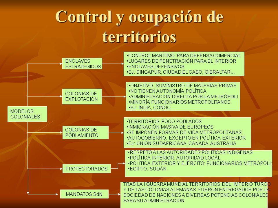 Control y ocupación de territorios CONTROL MARÍTIMO PARA DEFENSA COMERCIAL LUGARES DE PENETRACIÓN PARA EL INTERIOR ENCLAVES DEFENSIVOS EJ: SINGAPUR, C