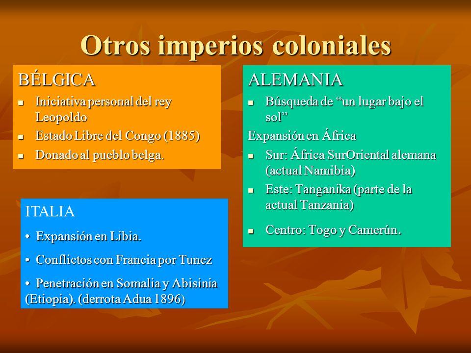 Otros imperios coloniales BÉLGICA Iniciativa personal del rey Leopoldo Iniciativa personal del rey Leopoldo Estado Libre del Congo (1885) Estado Libre