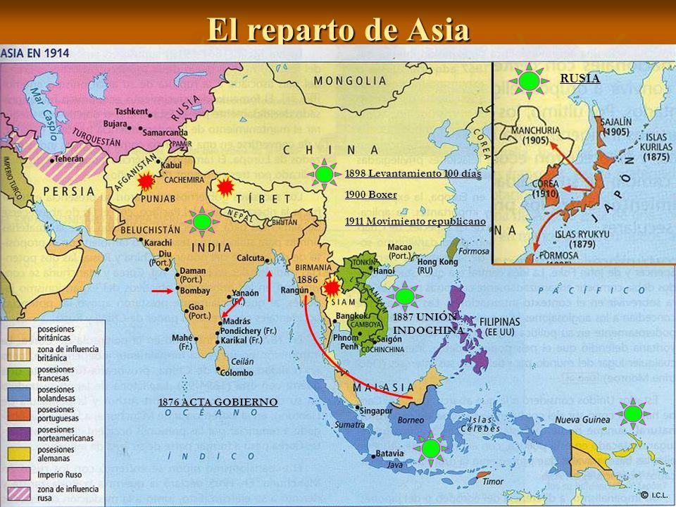 El reparto de Asia 1887 UNIÓN INDOCHINA 1876 ACTA GOBIERNO 1886 1898 Levantamiento 100 días 1900 Boxer 1911 Movimiento republicano RUSIA